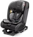 Cadeira Para Auto – 5 das melhores Marcas de Cadeirinha de Bebê