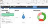 Planilha de Análise SWOT em Excel