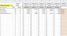Planilha de Cotação de Preços