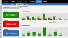 Planilha de Loteamento de Terrenos em Excel 4.0